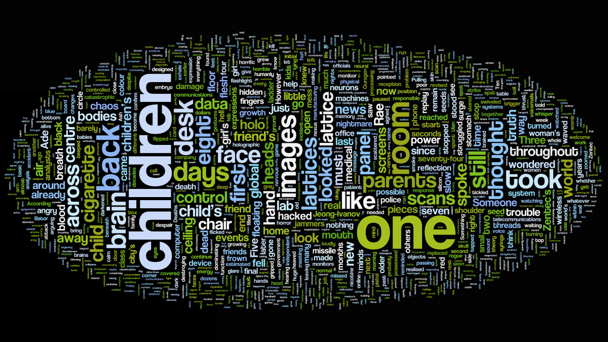 Word Cloud - Dissolution